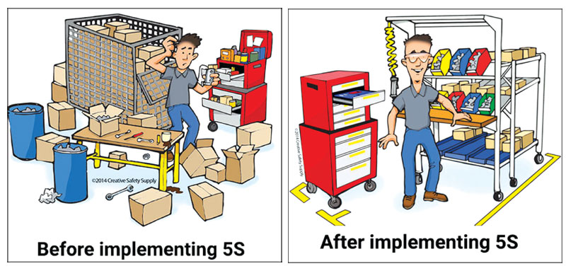 Pitfalls in 5Ss and how to avoid them