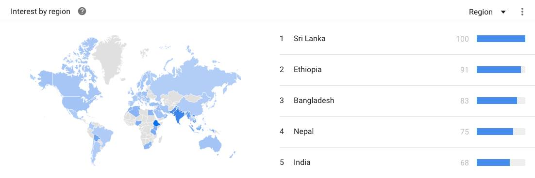 Sri Lanka tops Google search for 'Sex' for fifth consecutive year